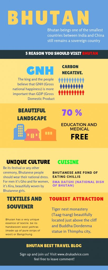 5 Reason Why You Should visit Bhutan
