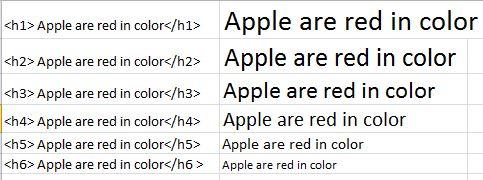 14 Basic Html code for non-developer